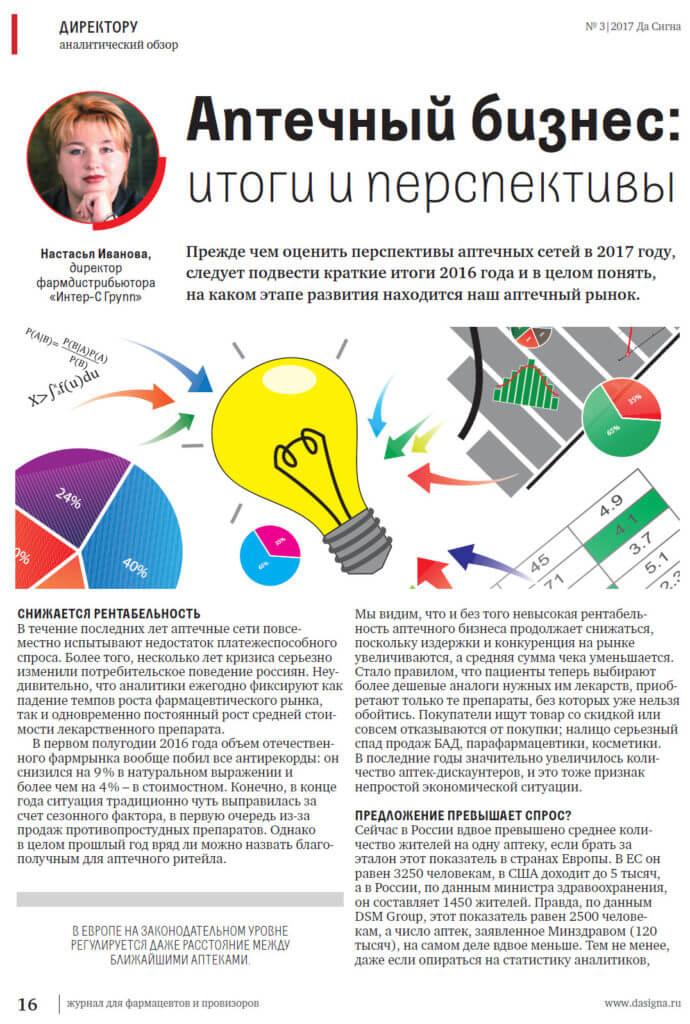 Итоги и перспективы Настасья Иванова